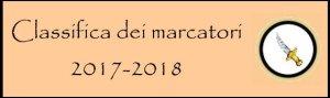 Pulsante marcatori 2017-2018