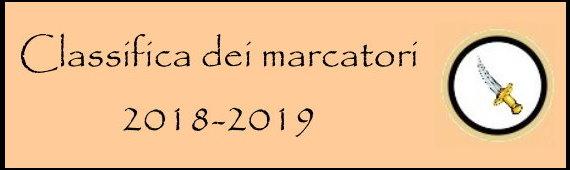 Risultati classifica marcatori 2018-2019
