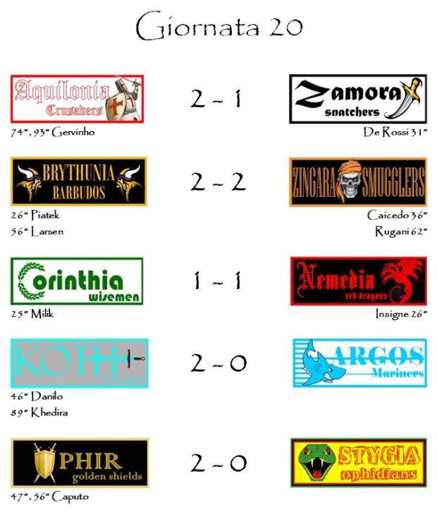 I risultati della ventesima giornata di campionato