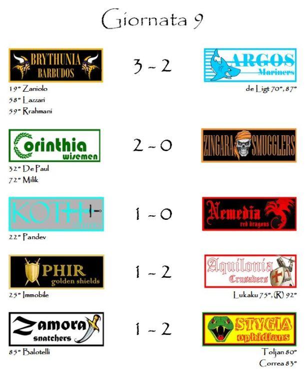 I risultati della nona giornata del Campionato di Lega