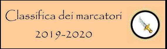 Marcatori 2019-2020
