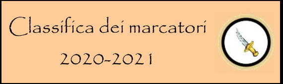 Marcatori 2020-2021